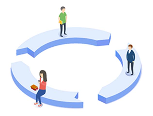 平台组织架构的建立,人员岗位的设置和管理